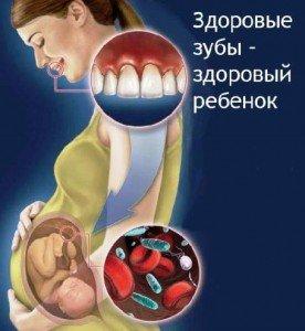 Использование ирригатора во время беременности