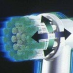 Электрическая зубная щетка: современные тенденции стоматологии